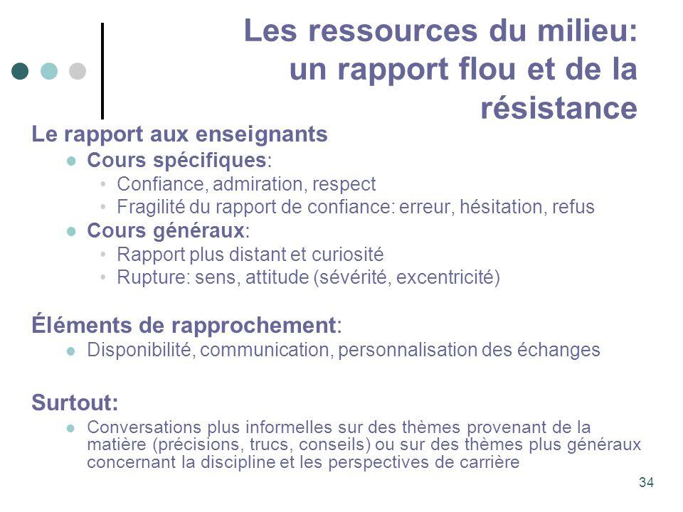 Les ressources du milieu: un rapport flou et de la résistance