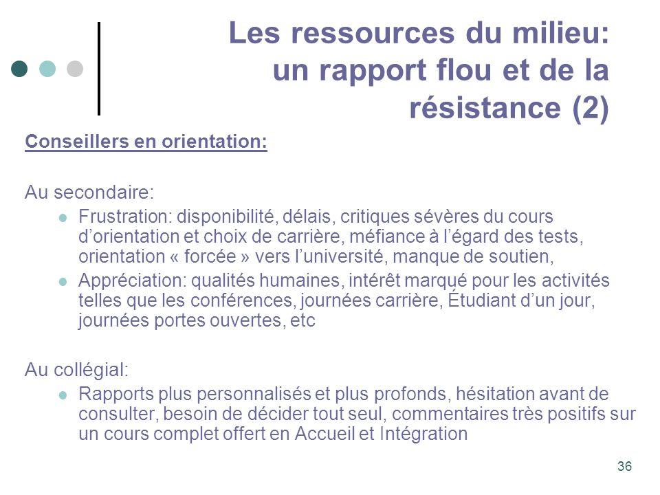 Les ressources du milieu: un rapport flou et de la résistance (2)