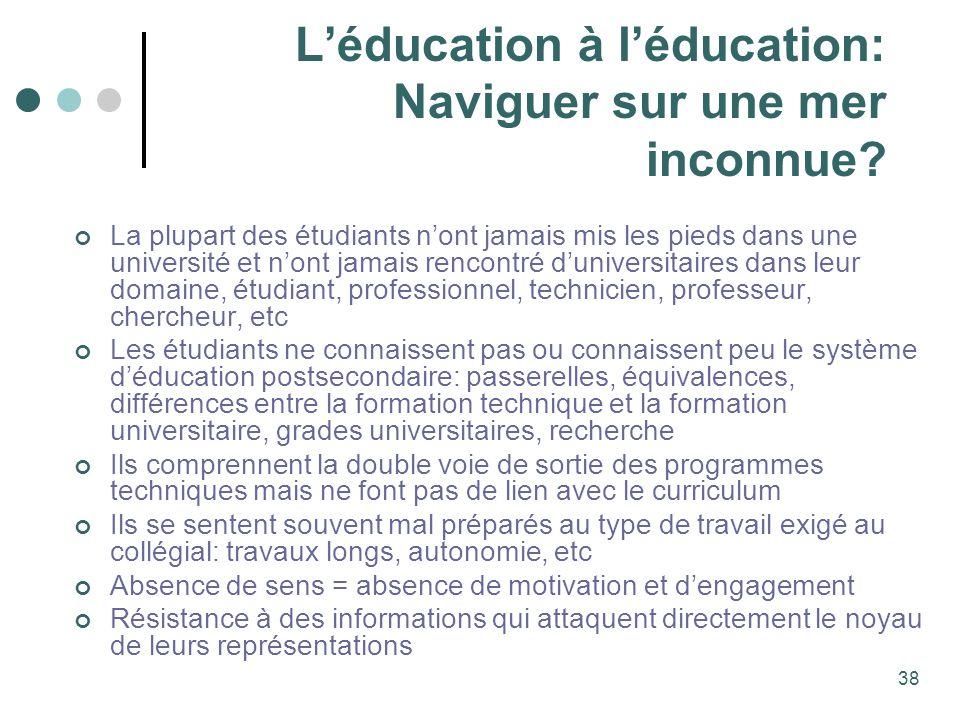 L'éducation à l'éducation: Naviguer sur une mer inconnue