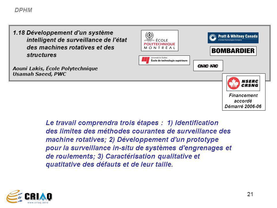 Financement accordé Démarré 2006-06