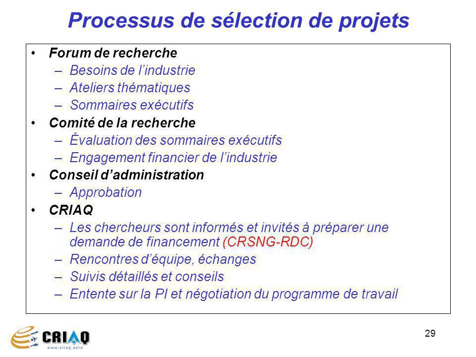 Processus de sélection de projets