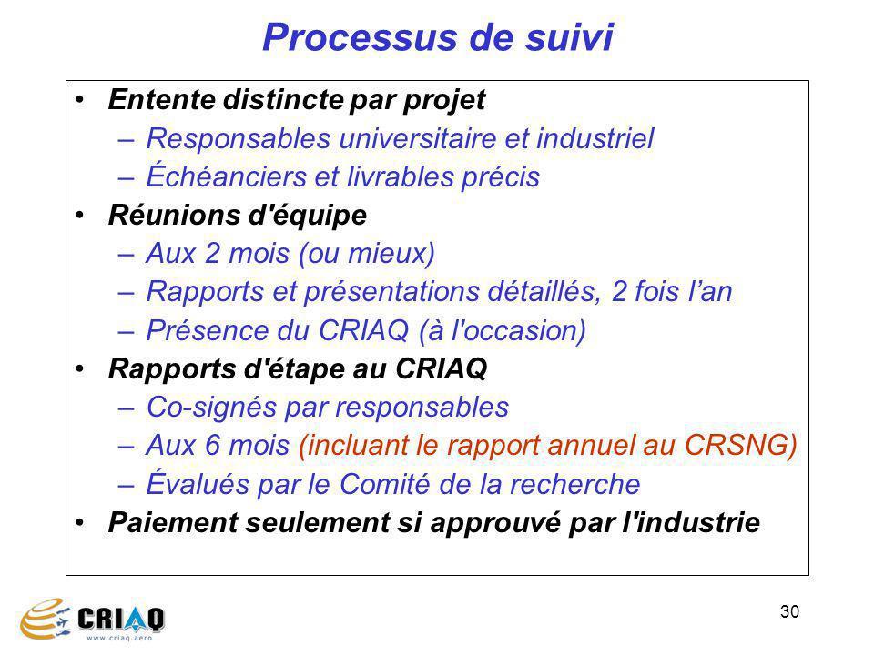 Processus de suivi Entente distincte par projet