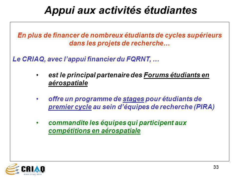 Appui aux activités étudiantes