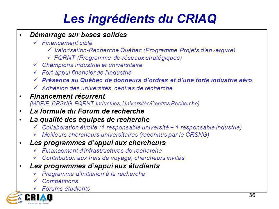 Les ingrédients du CRIAQ