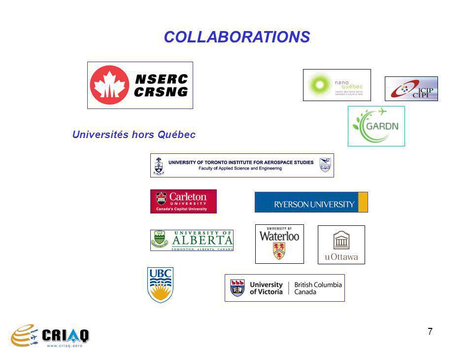 Universités hors Québec