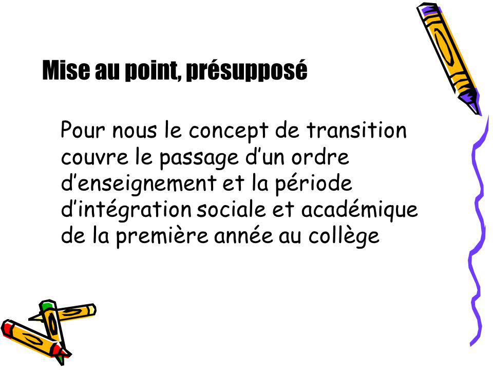 Mise au point, présupposé