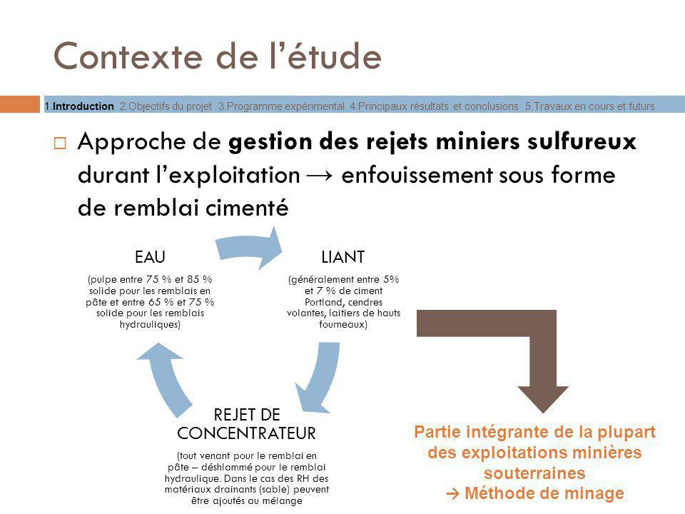 REJET DE CONCENTRATEUR