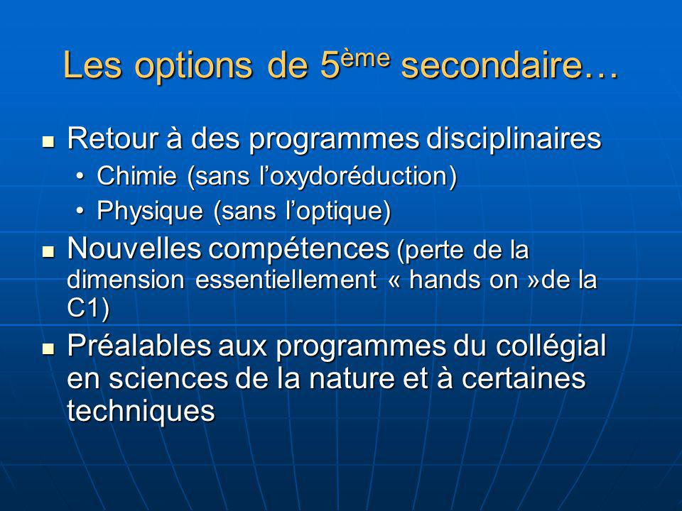 Les options de 5ème secondaire…