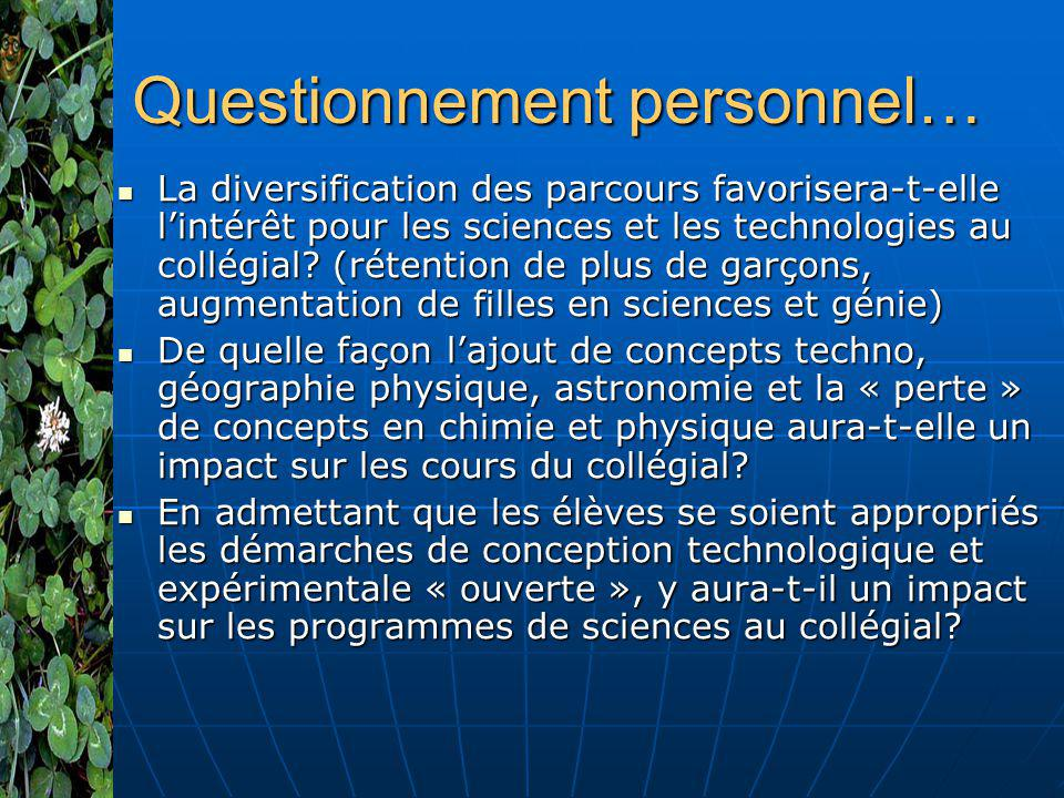 Questionnement personnel…