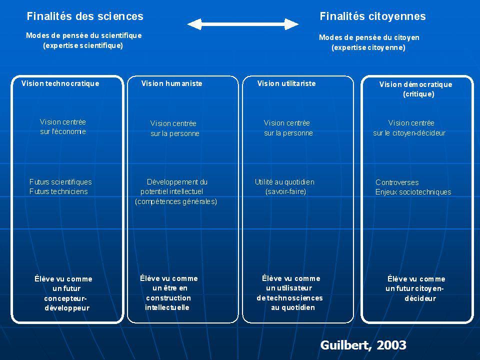 Guilbert, 2003