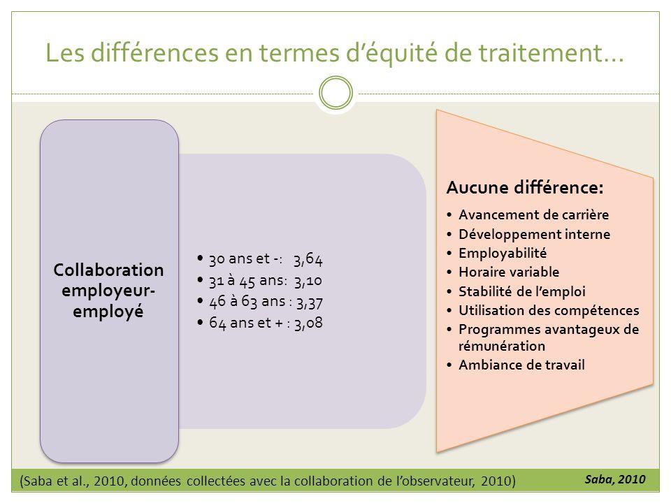 Les différences en termes d'équité de traitement…