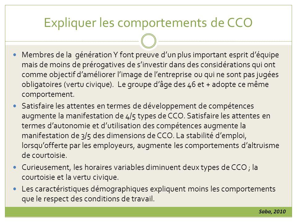 Expliquer les comportements de CCO