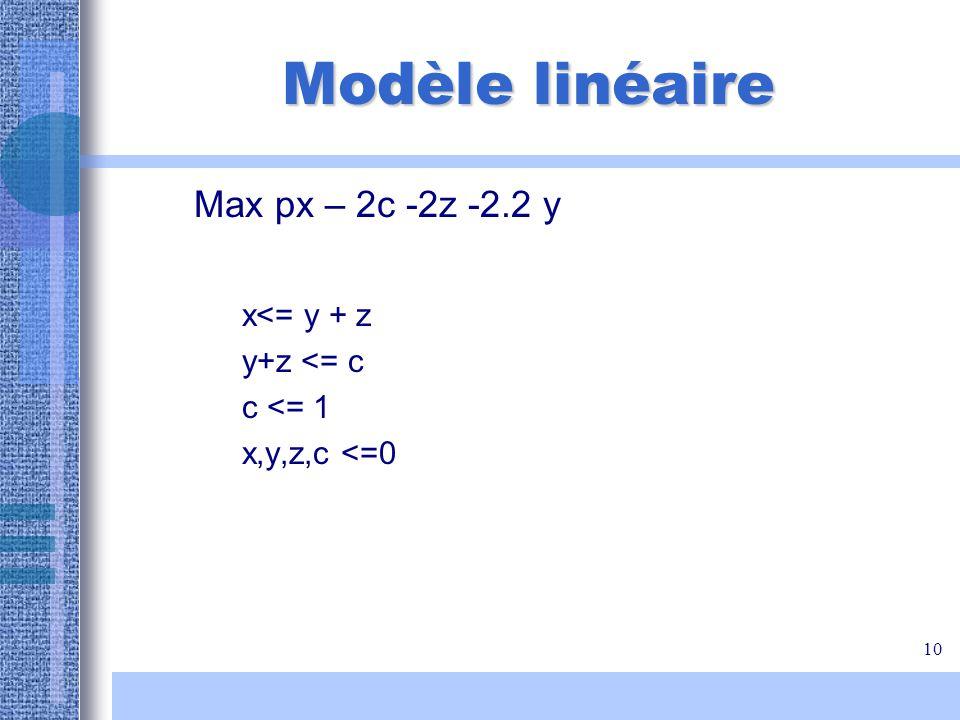 Modèle linéaire Max px – 2c -2z -2.2 y x<= y + z y+z <= c