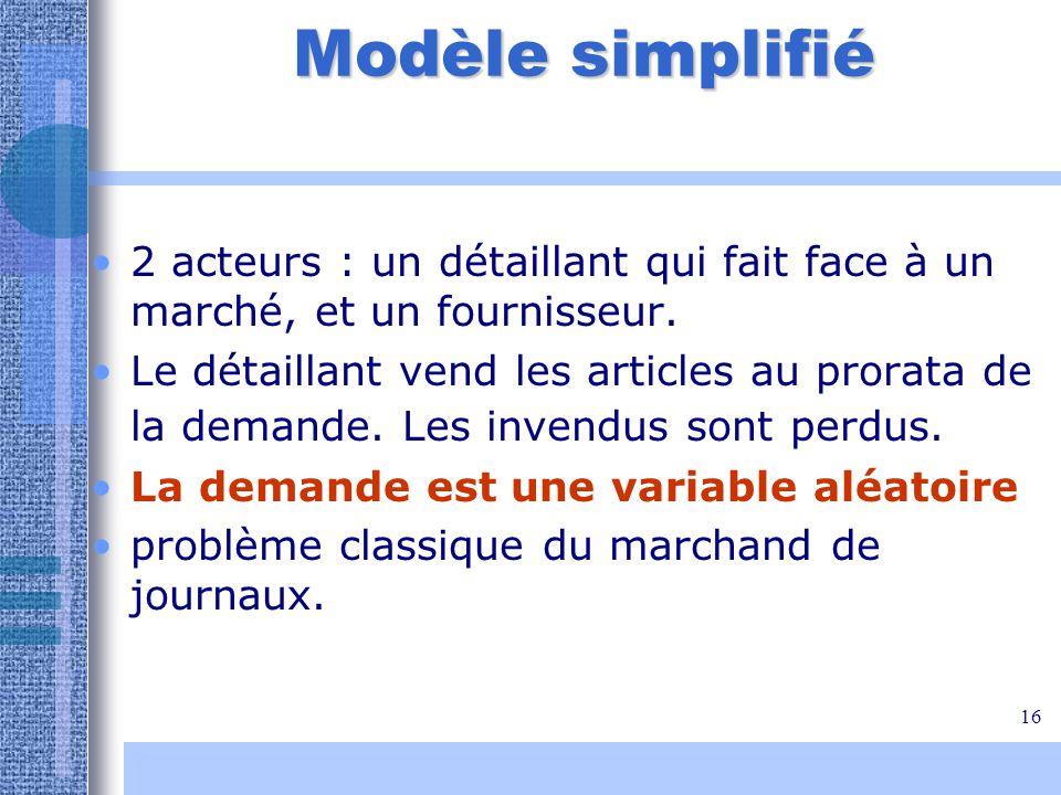 Modèle simplifié 2 acteurs : un détaillant qui fait face à un marché, et un fournisseur.