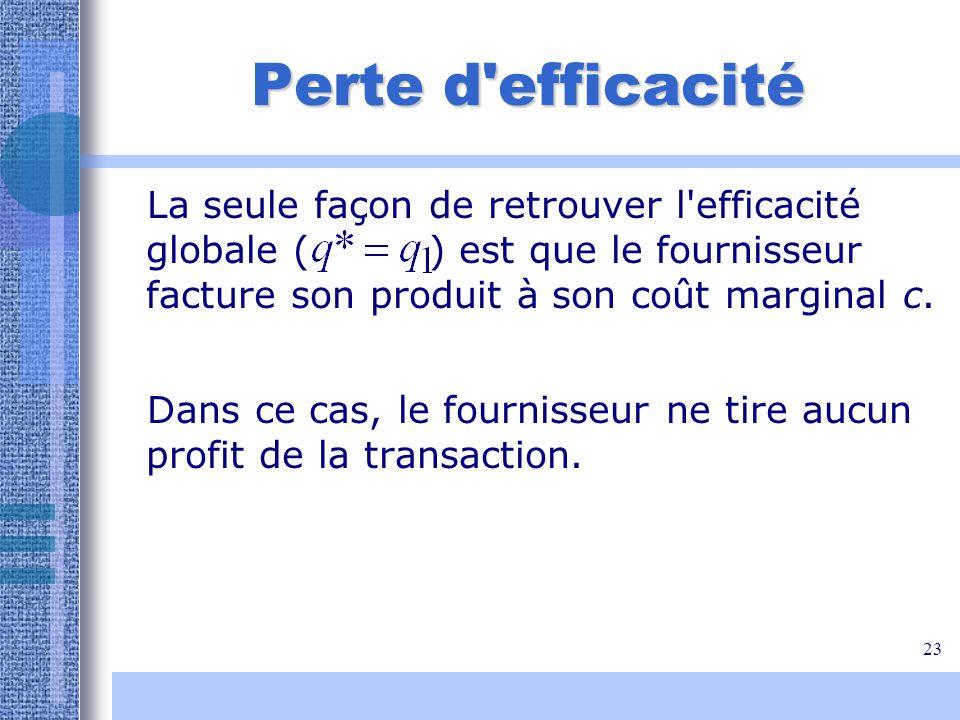 Perte d efficacité La seule façon de retrouver l efficacité globale ( ) est que le fournisseur facture son produit à son coût marginal c.