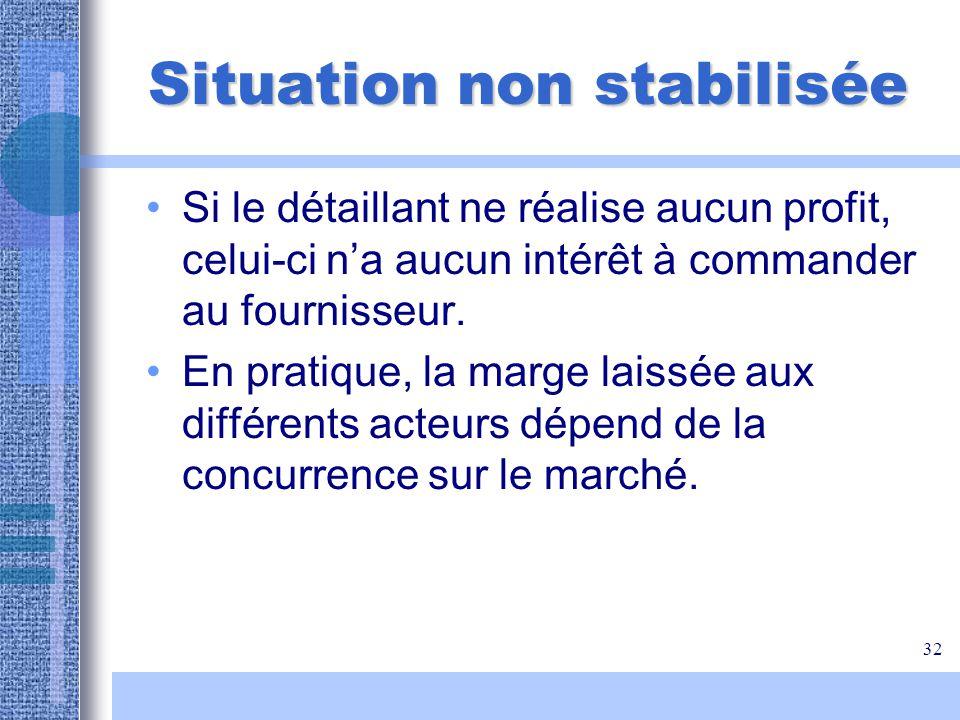 Situation non stabilisée