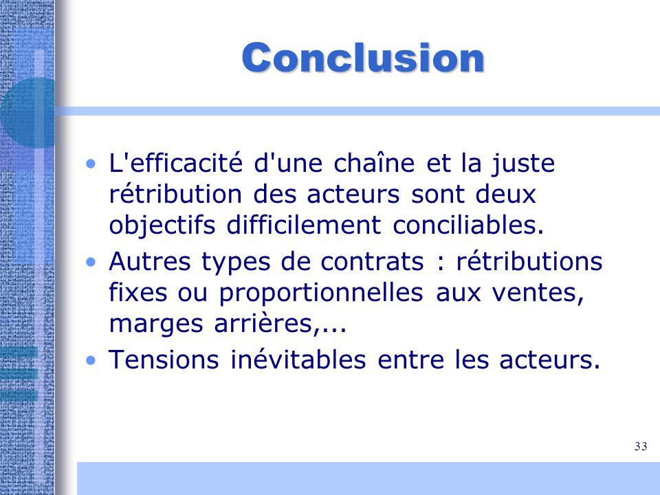 Conclusion L efficacité d une chaîne et la juste rétribution des acteurs sont deux objectifs difficilement conciliables.