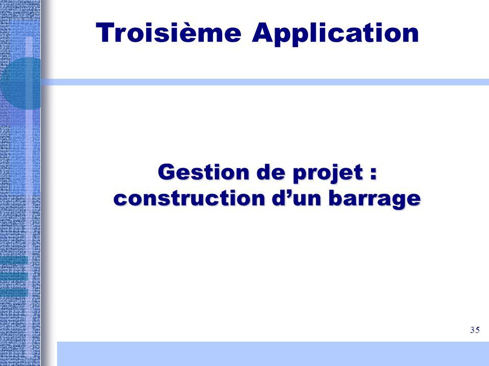Gestion de projet : construction d'un barrage