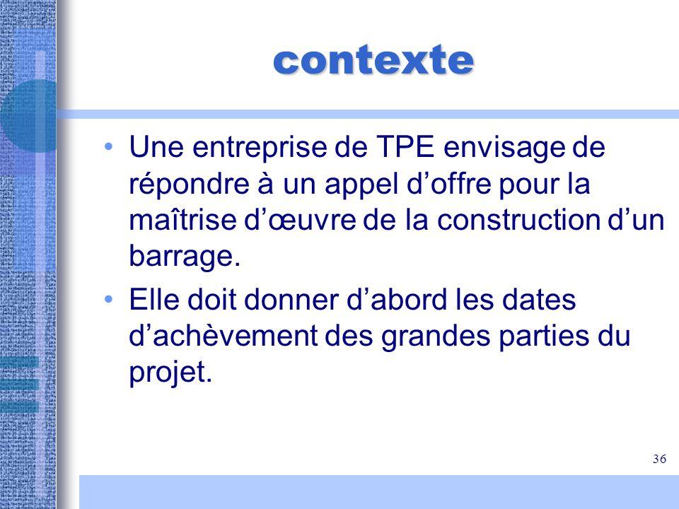 contexte Une entreprise de TPE envisage de répondre à un appel d'offre pour la maîtrise d'œuvre de la construction d'un barrage.