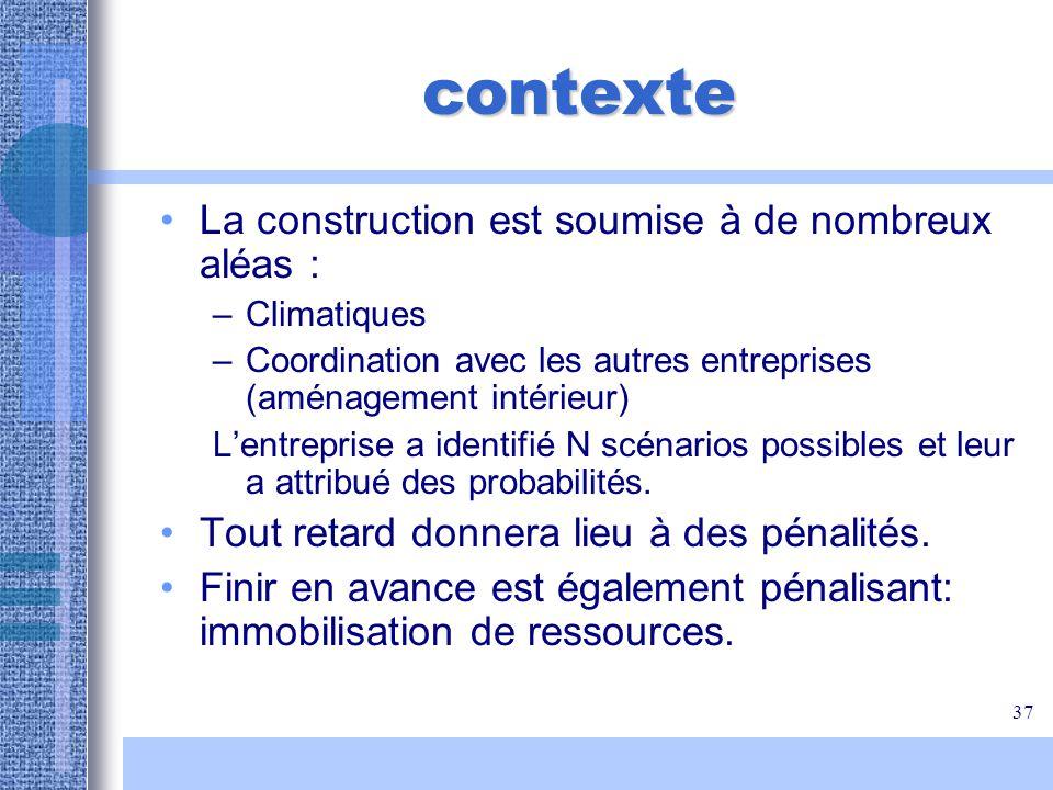 contexte La construction est soumise à de nombreux aléas :