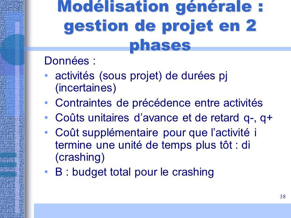 Modélisation générale : gestion de projet en 2 phases