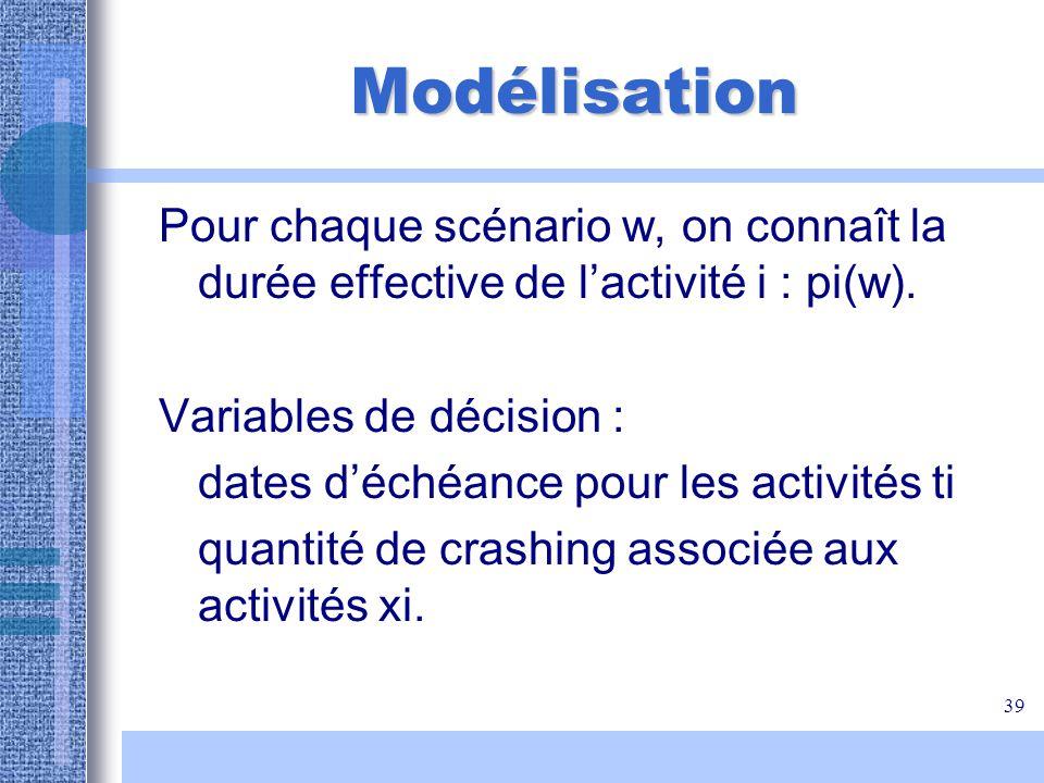 Modélisation Pour chaque scénario w, on connaît la durée effective de l'activité i : pi(w). Variables de décision :
