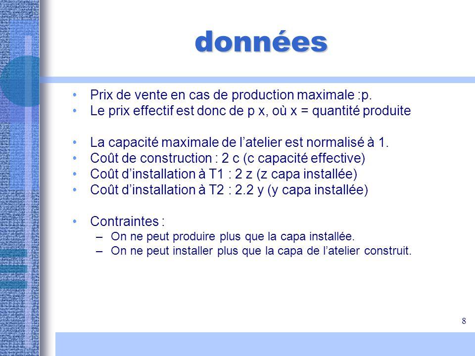 données Prix de vente en cas de production maximale :p.