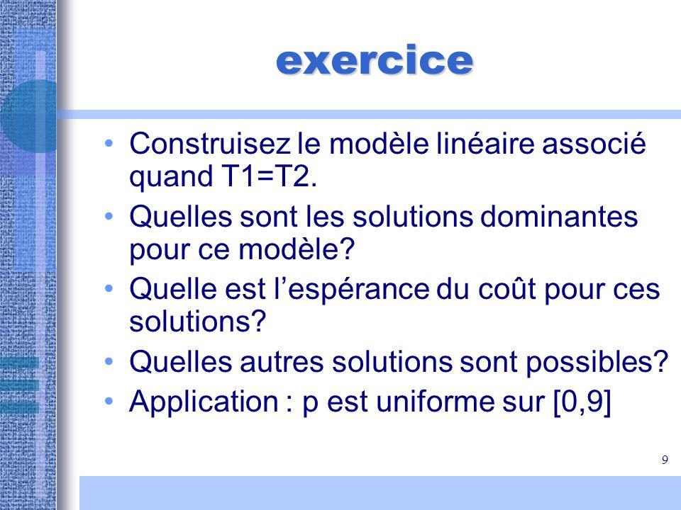 exercice Construisez le modèle linéaire associé quand T1=T2.