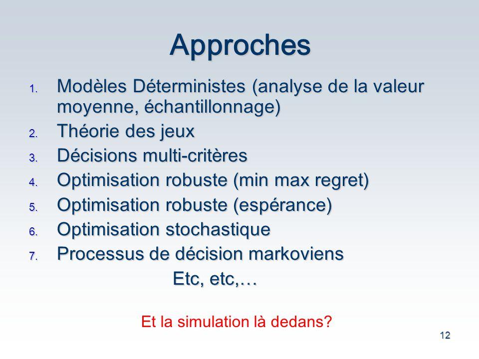 Approches Modèles Déterministes (analyse de la valeur moyenne, échantillonnage) Théorie des jeux. Décisions multi-critères.