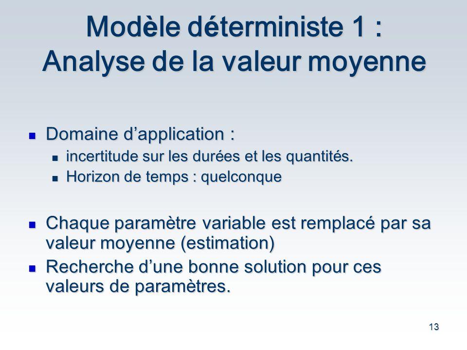 Modèle déterministe 1 : Analyse de la valeur moyenne