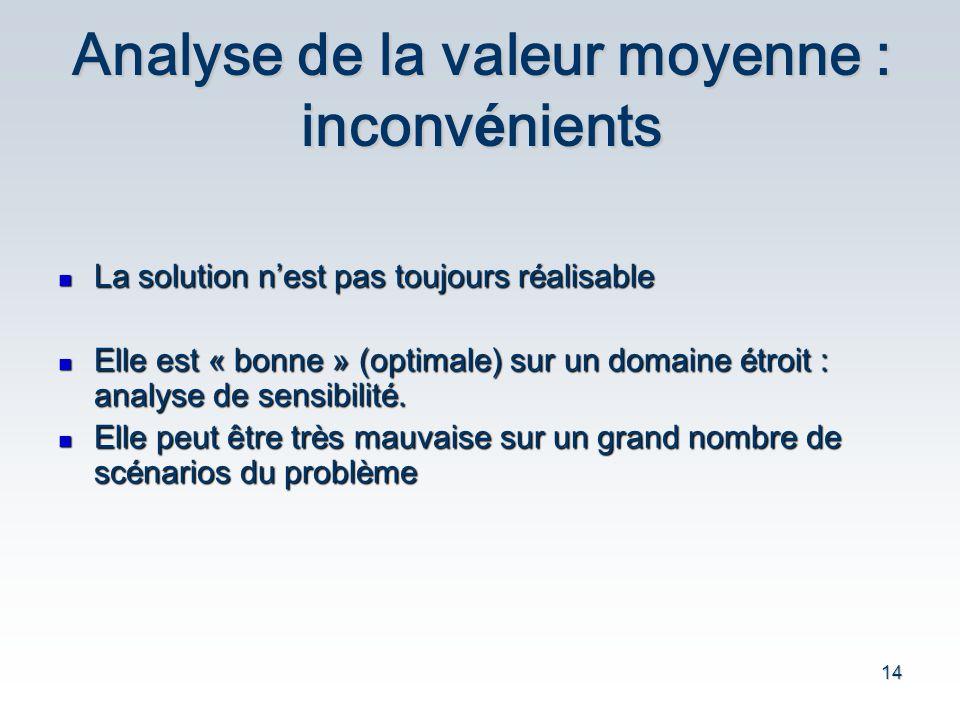 Analyse de la valeur moyenne : inconvénients