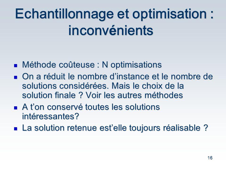 Echantillonnage et optimisation : inconvénients