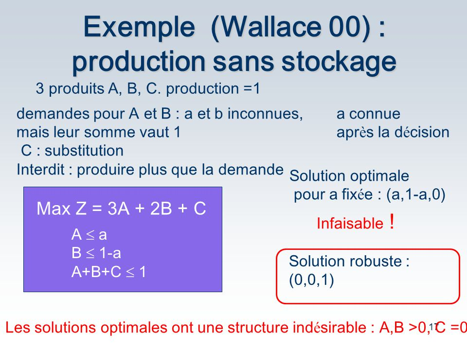 Exemple (Wallace 00) : production sans stockage