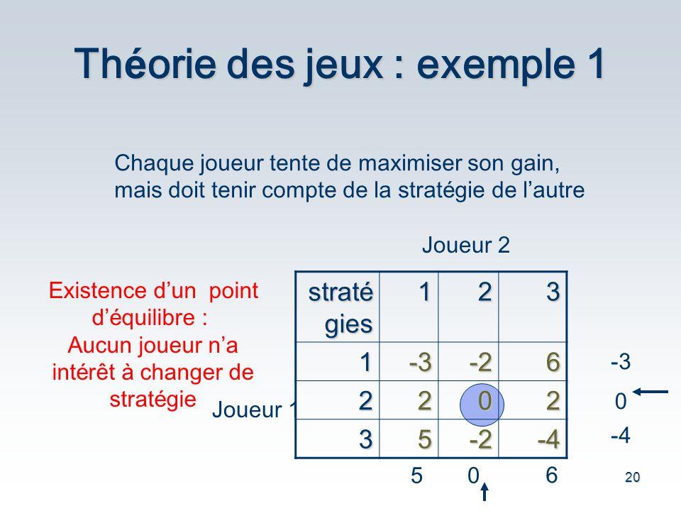 Théorie des jeux : exemple 1