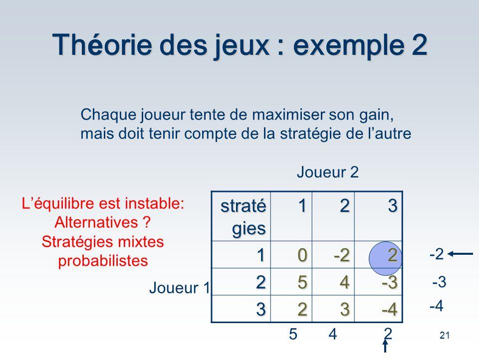 Théorie des jeux : exemple 2