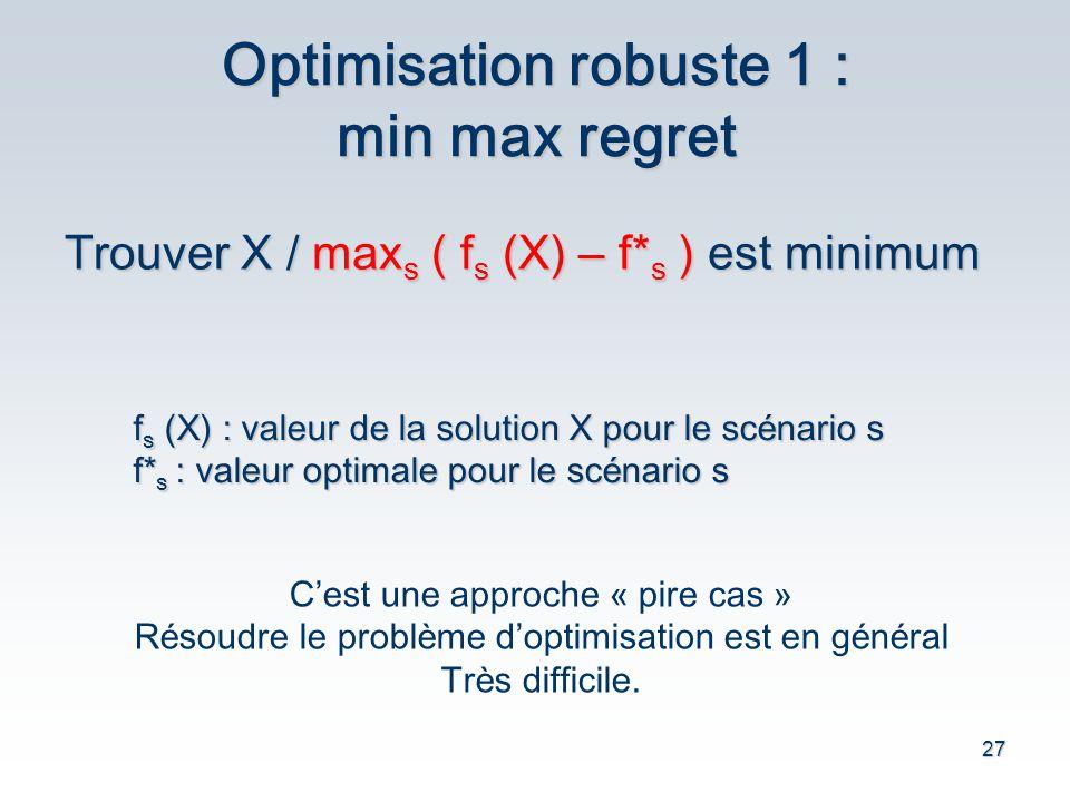 Optimisation robuste 1 : min max regret