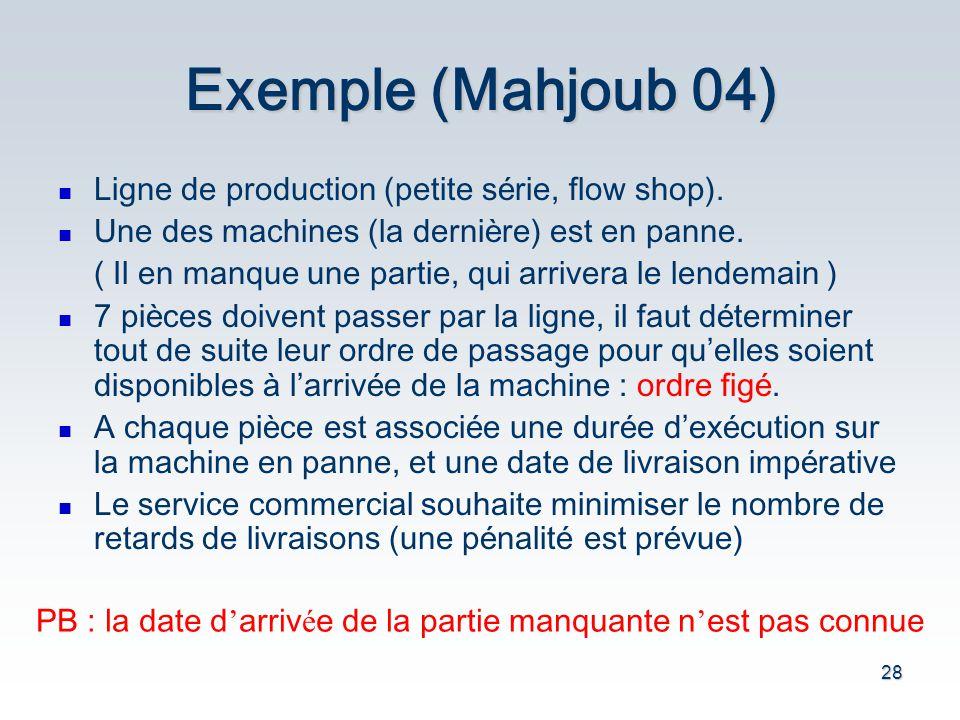 Exemple (Mahjoub 04) Ligne de production (petite série, flow shop).