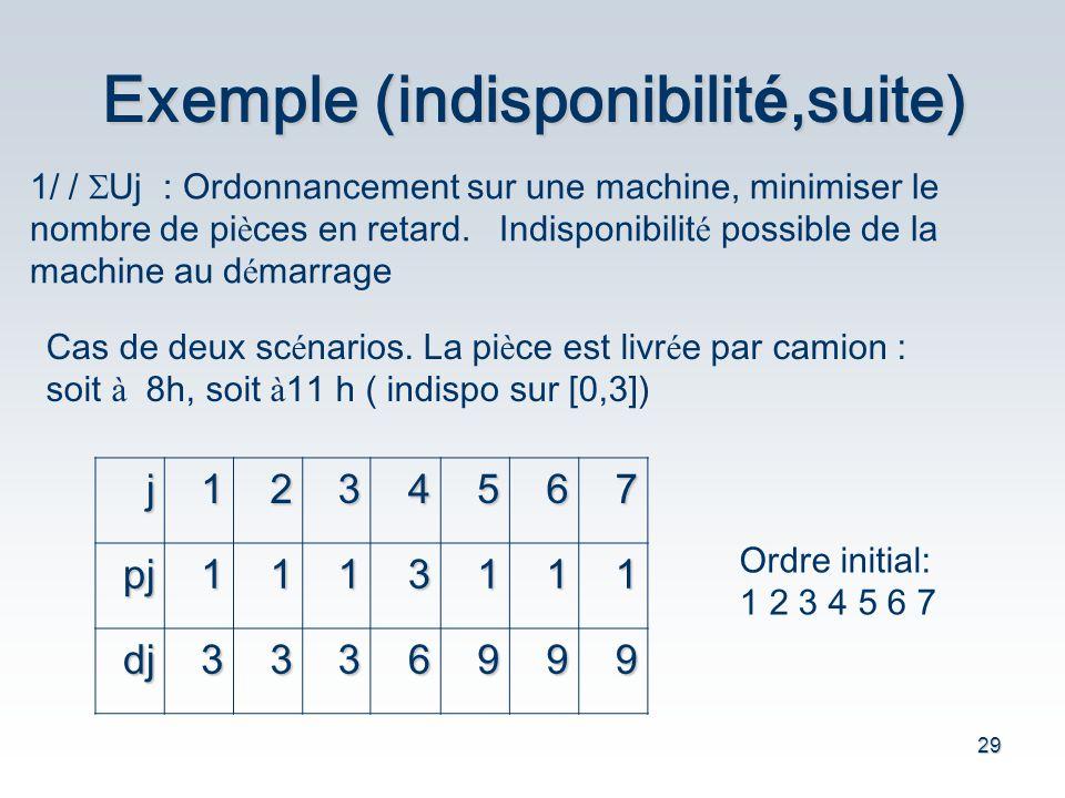 Exemple (indisponibilité,suite)