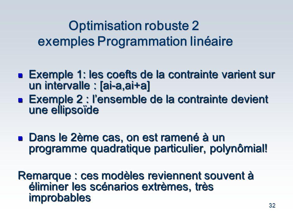 Optimisation robuste 2 exemples Programmation linéaire