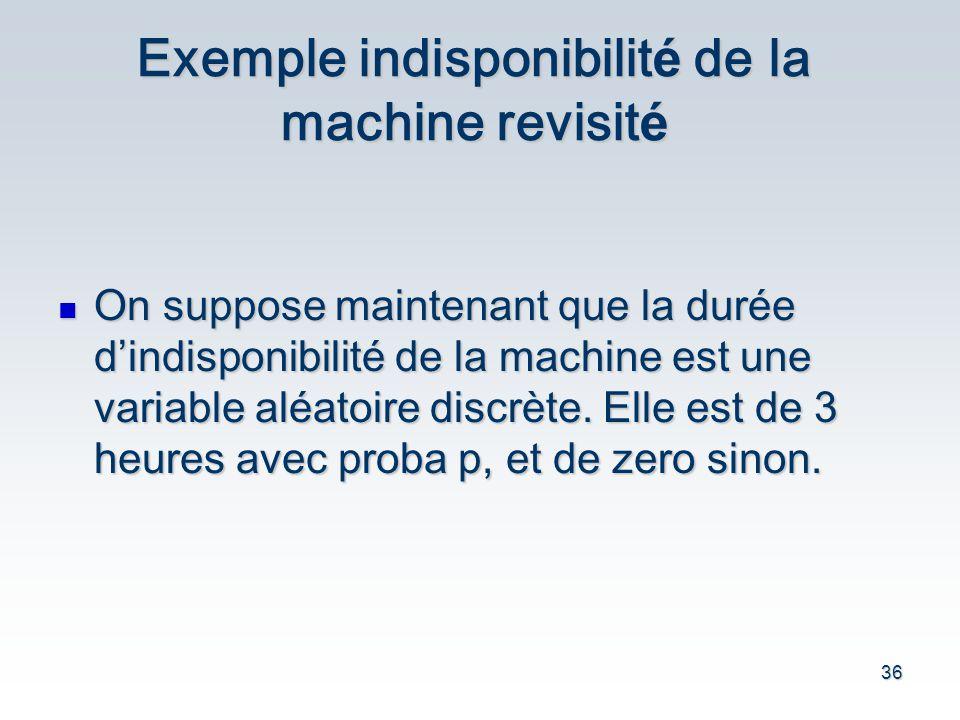 Exemple indisponibilité de la machine revisité