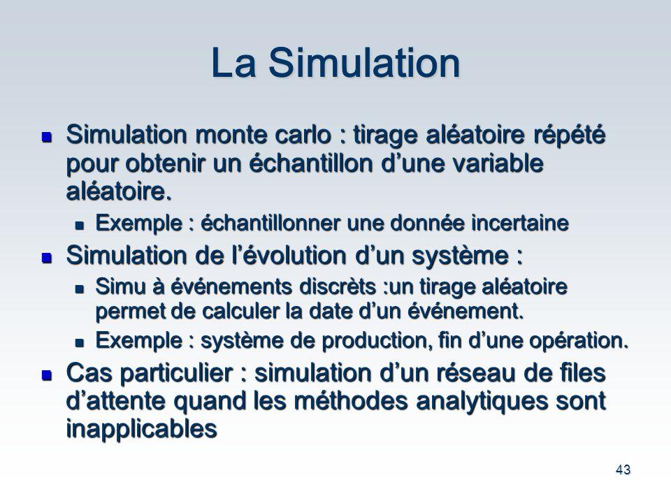 La Simulation Simulation monte carlo : tirage aléatoire répété pour obtenir un échantillon d'une variable aléatoire.