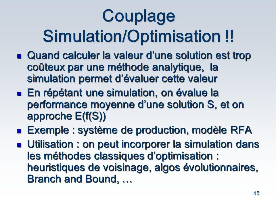 Couplage Simulation/Optimisation !!
