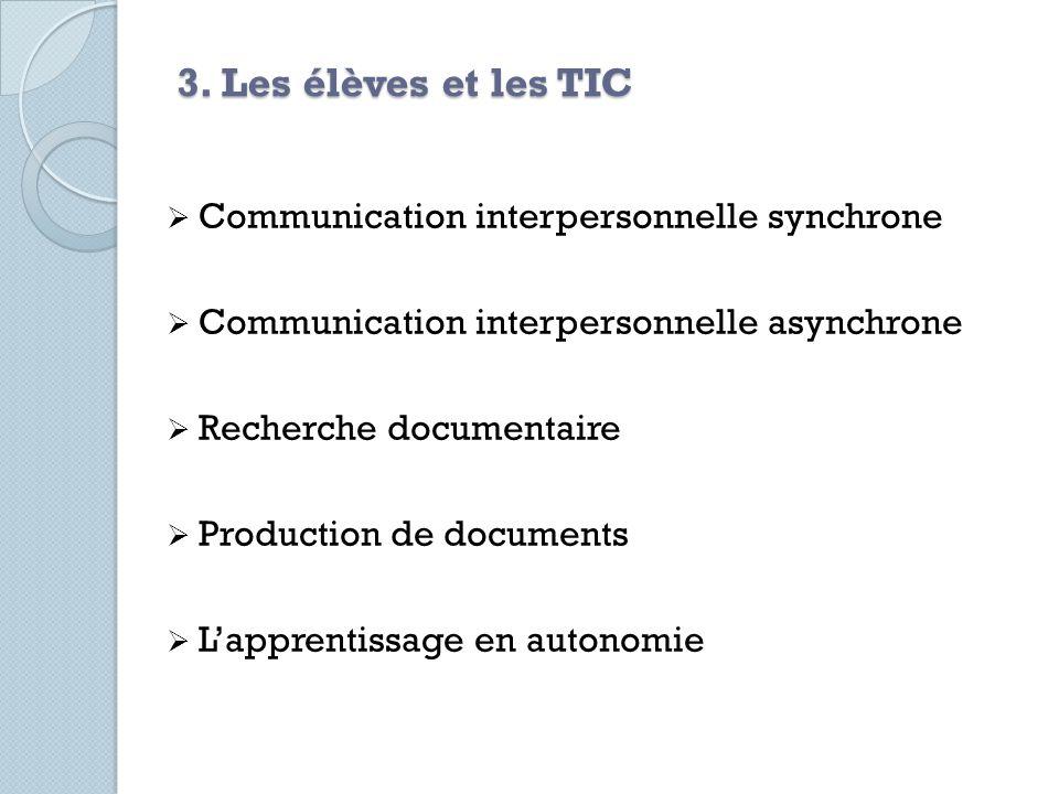 3. Les élèves et les TIC Communication interpersonnelle synchrone