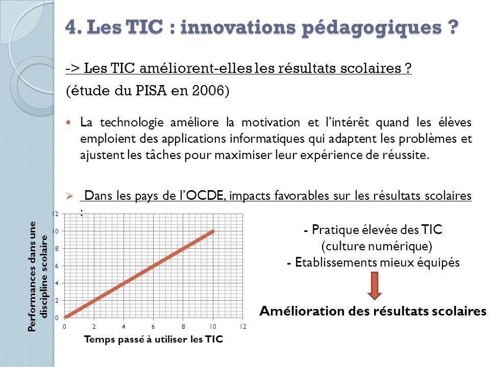4. Les TIC : innovations pédagogiques