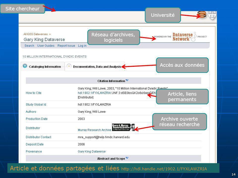 Publications et données