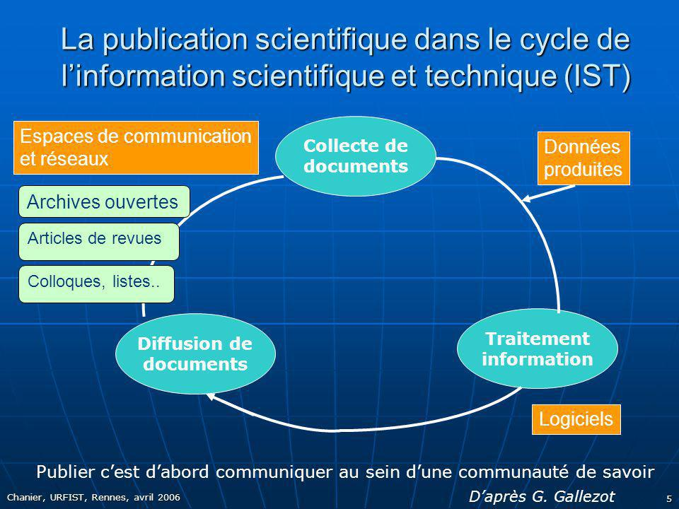 La publication scientifique dans le cycle de l'information scientifique et technique (IST)