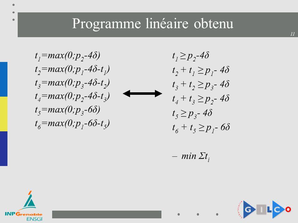 Programme linéaire obtenu