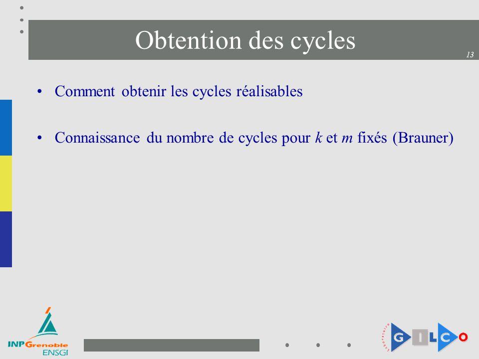 Obtention des cycles Comment obtenir les cycles réalisables