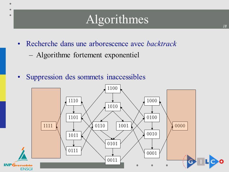 Algorithmes Recherche dans une arborescence avec backtrack