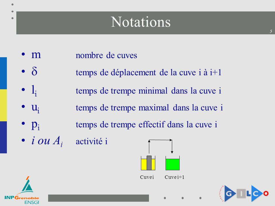 Notations m nombre de cuves  temps de déplacement de la cuve i à i+1